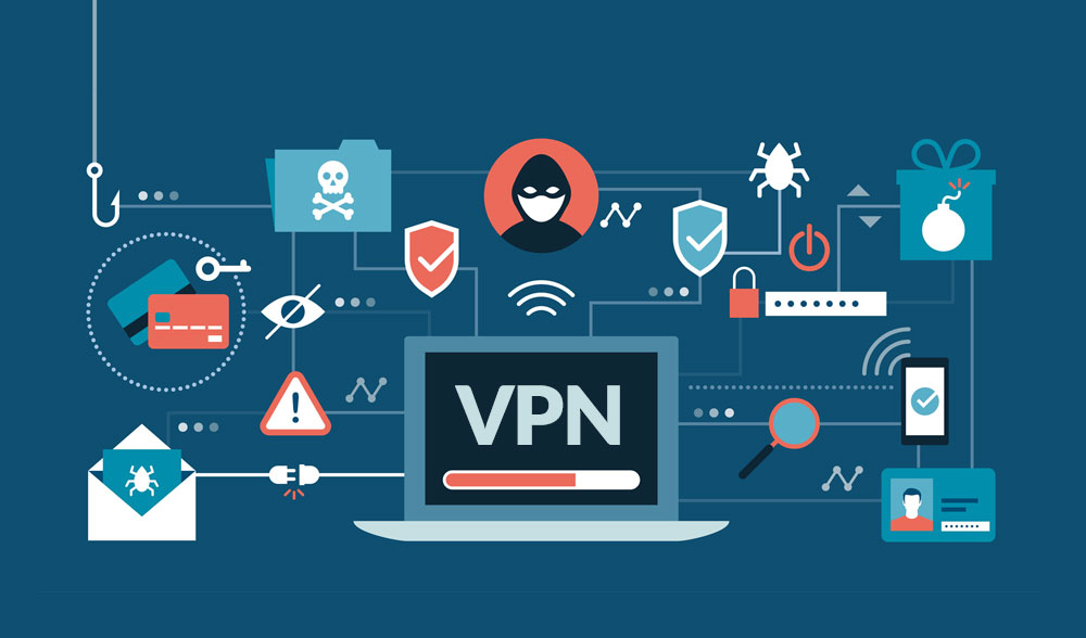 Independent Server VPN's